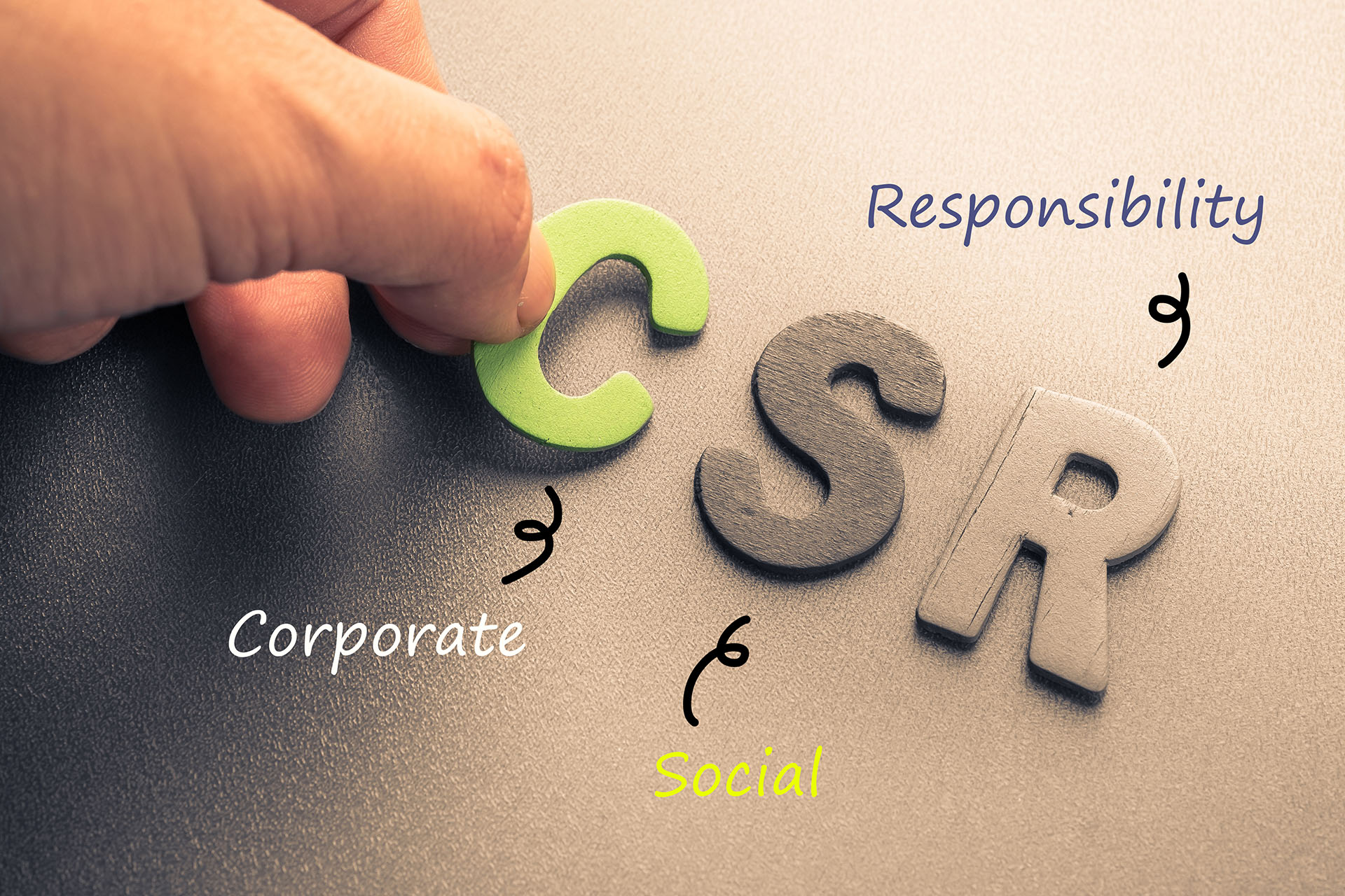 CSR in Normal Course of Business : An Analysis
